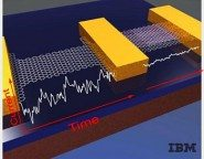 Graphene Transistors to Replace Silicon