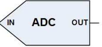 ADC_Symbol
