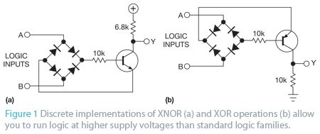 XOR and XNOR functions using Diode Transistor Resistors