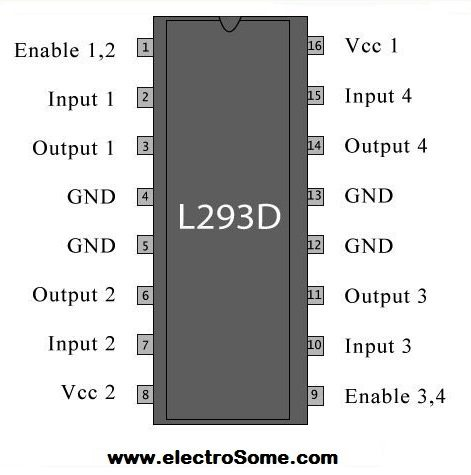 PIN Diagram of L293D