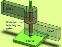 Nanowire 3D Transistor New Design