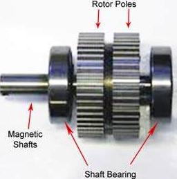 Rotor of a Stepper Motor