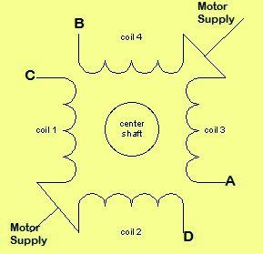Unipolar Stepper Motor Windings