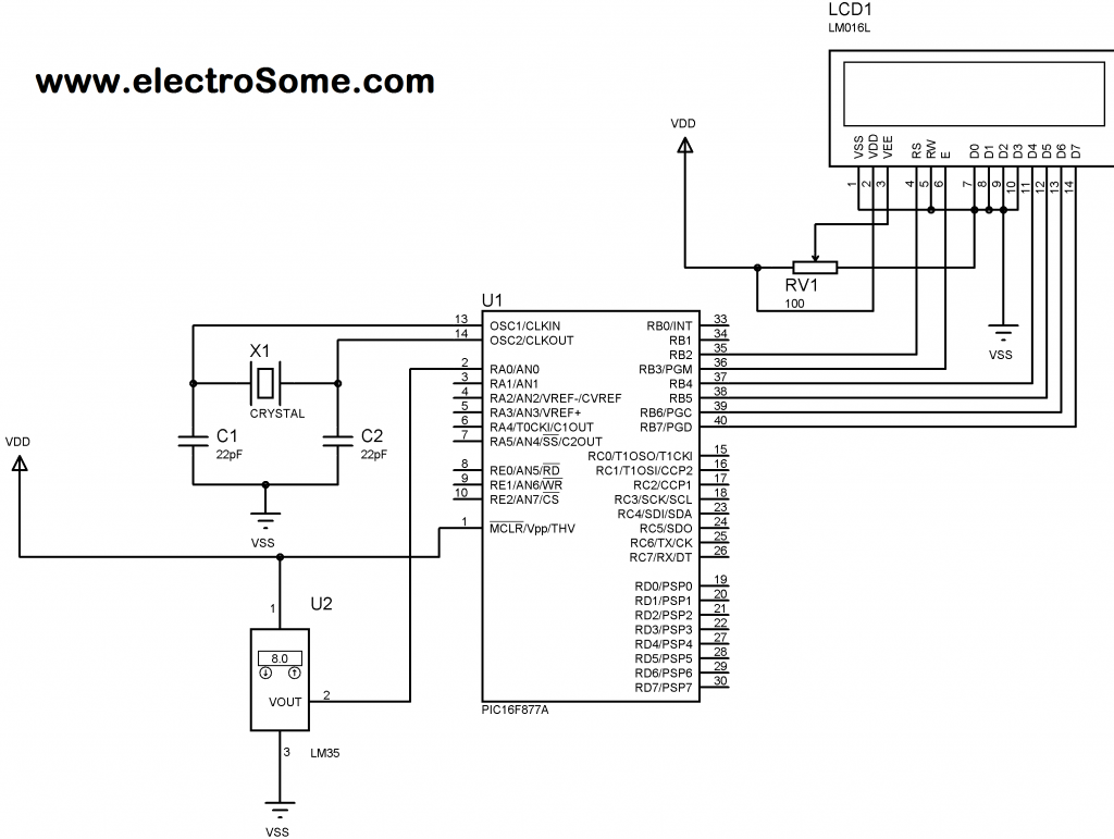 Digital Thermometer using PIC Microcontroller and LM35 Circuit Diagram