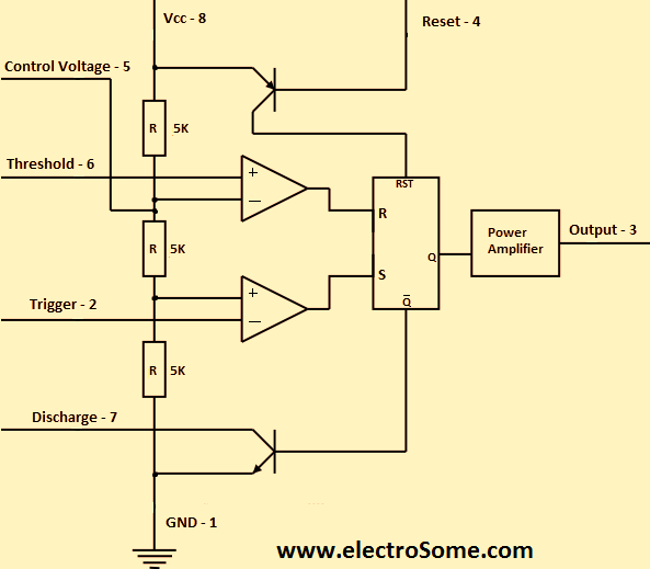 555 Timer Internal Diagram