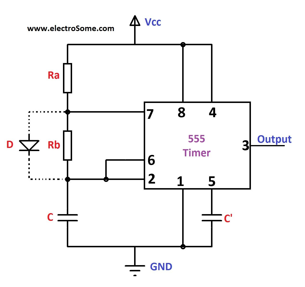 astable multivibrator using 555 timer rh electrosome com 555 internal diagram and working 555 Pinout Diagram
