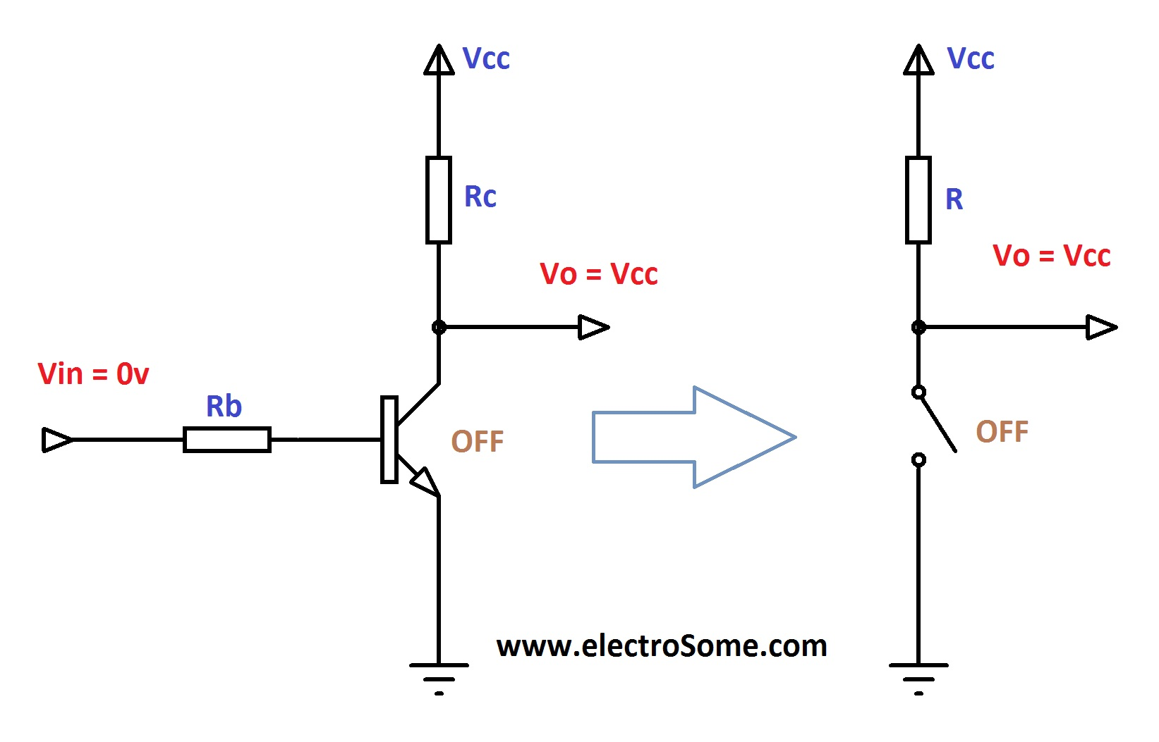 Transistor Wiring Diagram : Transistor as a switch