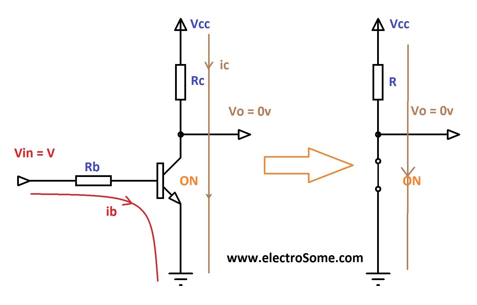 Transistor As A Switch Threephase Rectifier Input Circuit Free Electronic Circuits 8085 On