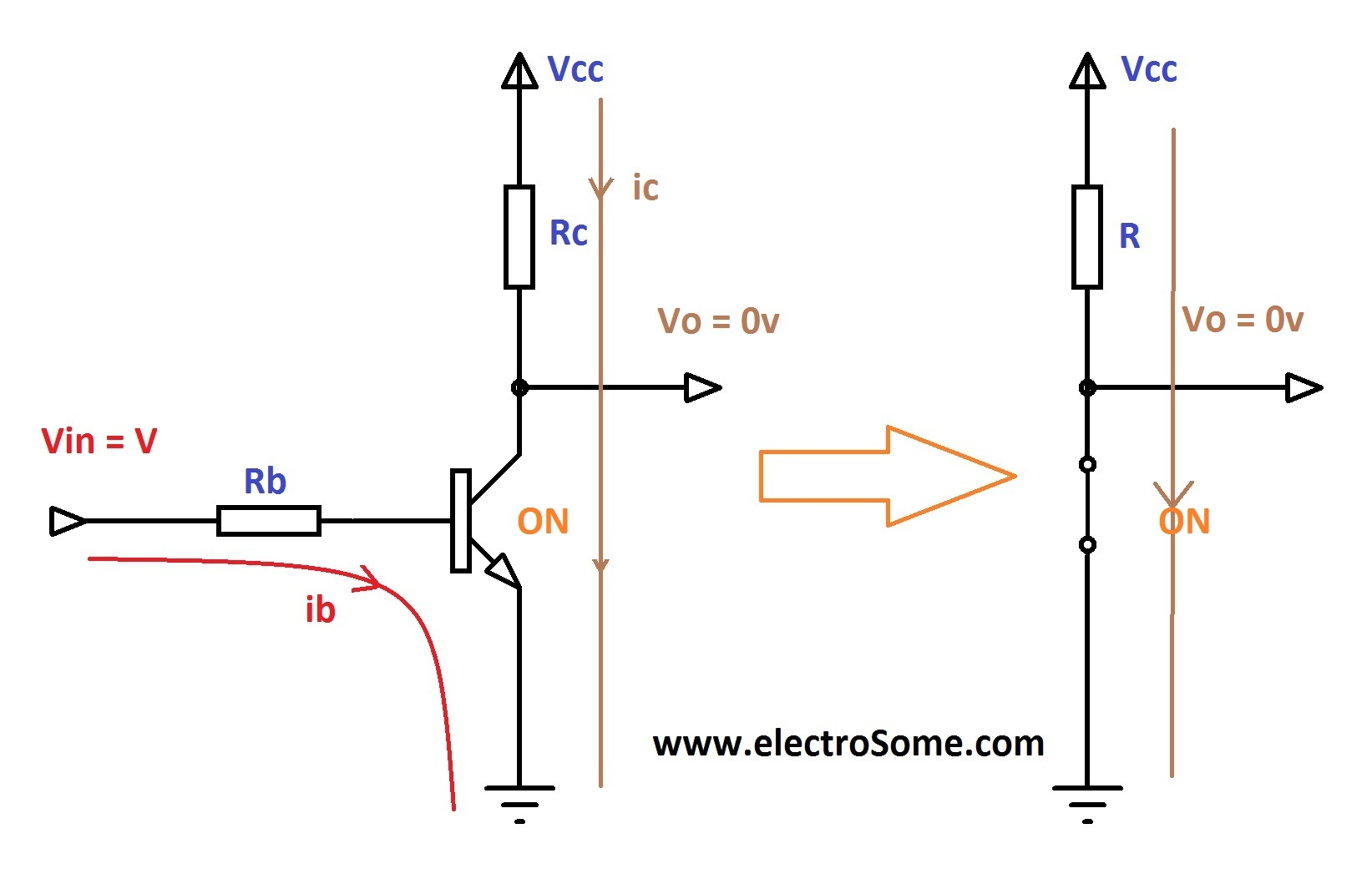 transistor as a switch rh electrosome com Use a Transistor as Switch How a Transistor Is a Switch
