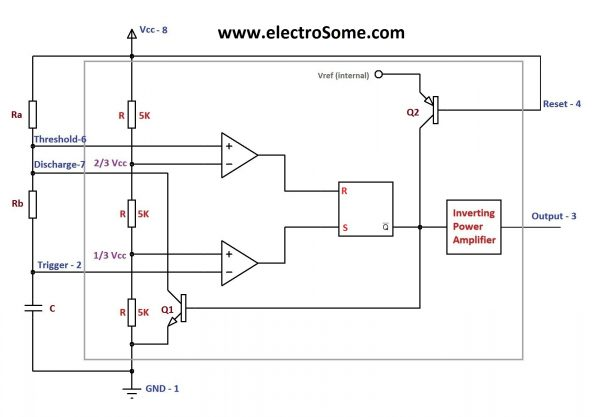 Astable Multivibrator using 555 Timer Block Diagram