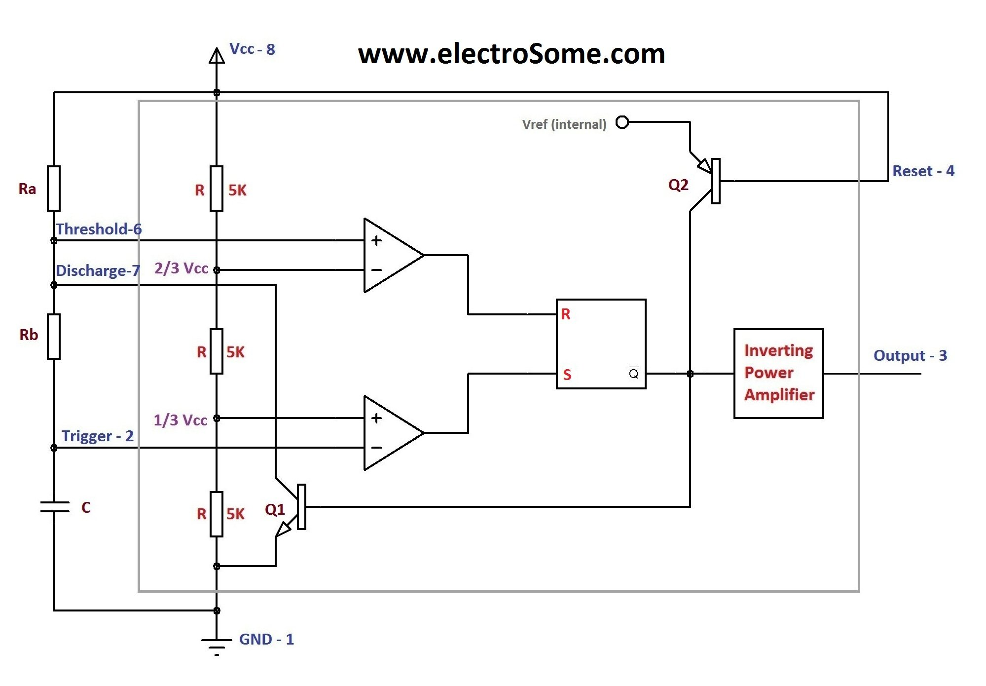 astable multivibrator using 555 timer rh electrosome com ic 555 internal diagram 555 Pinout Diagram