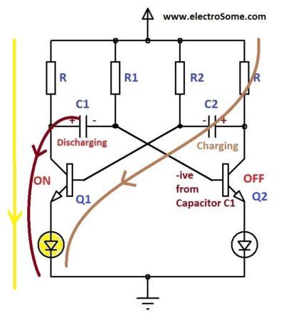 Astable Multivibrator using Transistors - Working