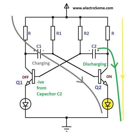 Astable Multivibrator using Transistor Working OFF