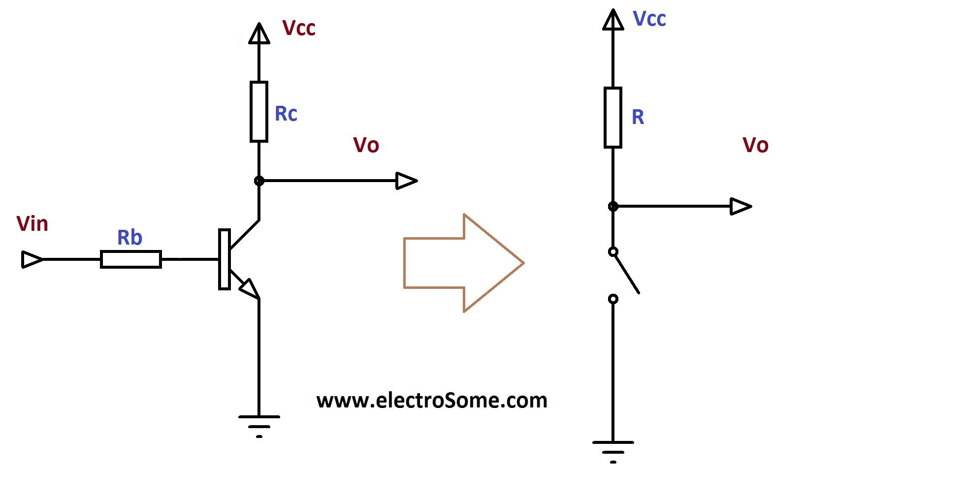 Transistor As A Switch Common Emitter Amplifier Electronics Circuit Diagram
