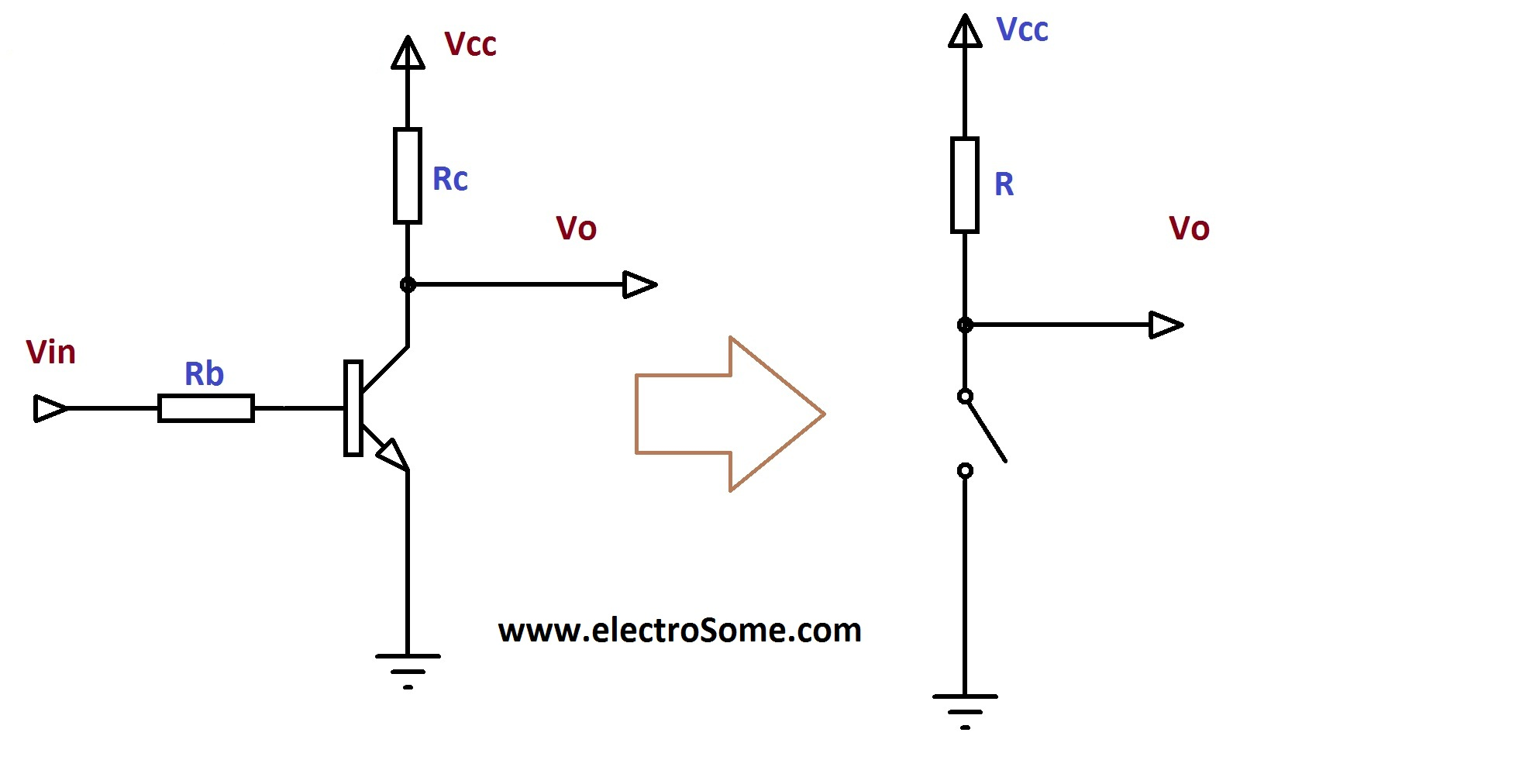 transistor as a switch, circuit diagram