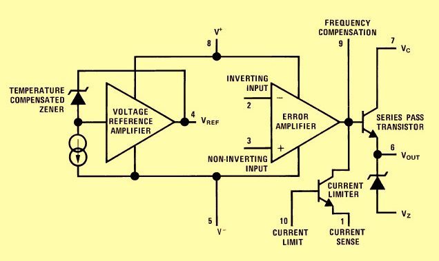 723 Voltage Regulator Internal Block Diagram