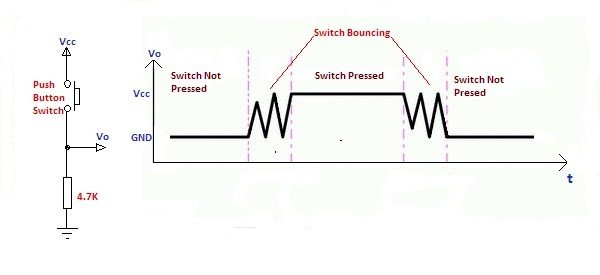 Switch Bouncing in Pull Down Connection