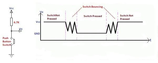 Switch Bouncing in Pull Up Connection