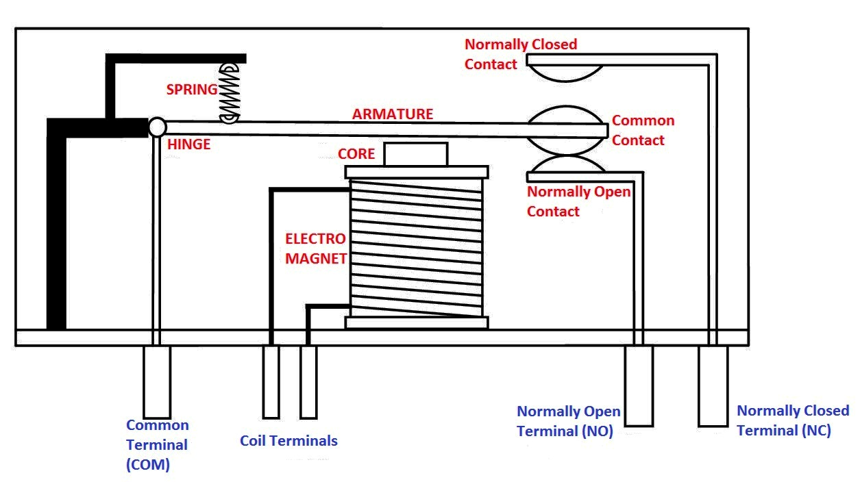 electromagnetic relay rh electrosome com electric relay circuit diagram electric window relay diagram