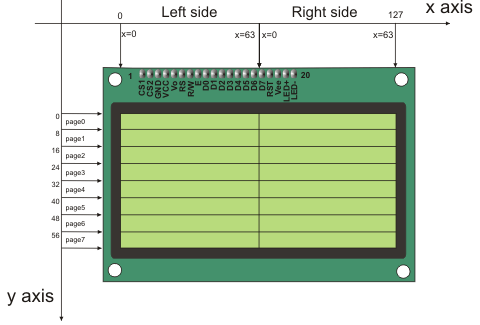 Interfacing GLCD Graphical LCD with PIC Microcontroller - MikroC