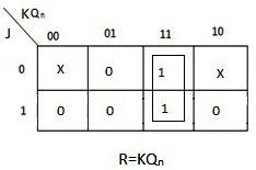 JK Flip Flop using SR Flip Flop -K-map for R