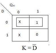 K-Map for K - D Flip Flop using JK Flip Flop
