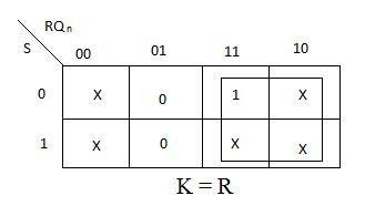 K-Map for K - SR Flip Flop using JK Flip Flop
