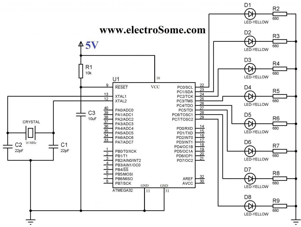Blinking LED using Atmega32 AVR Microcontroller and Atmel Studio