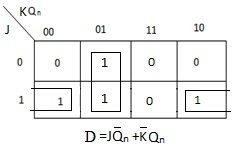 K-Map Solution for D - JK Flip Flop using D Flip Flop