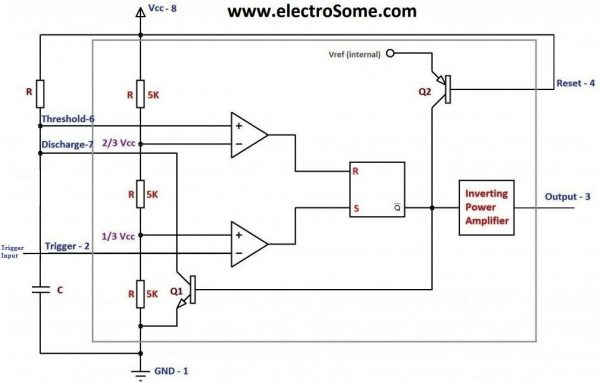 Monostable Multivibrator using 555 Timer - Block Diagram