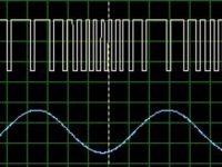 Output - FM Generation using 555 Timer
