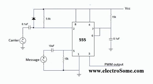 generating pwm pulse width modulated wave using 555 timer ic pwm using 555 timer circuit diagram