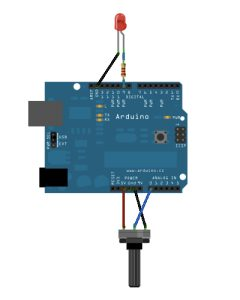 PWM using Arduino