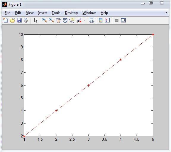 Plot 2d data points matlab / Live at wacken 2006 dvd