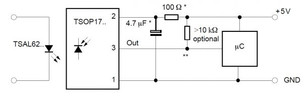 TSOP17XX - Application Circuit