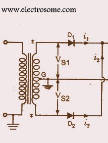 Center Tap Full Wave Rectifier
