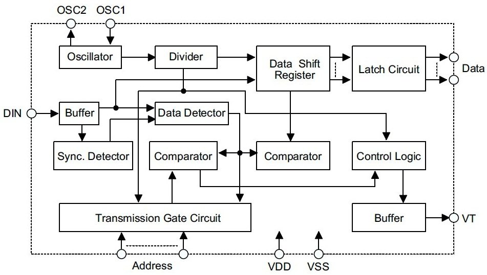 Ht12d Decoder Ic For Remote Control Systems Datasheet