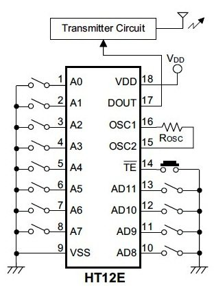 Typical Application Circuit - HT12E