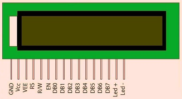 16x2 LCD Pin Diagram