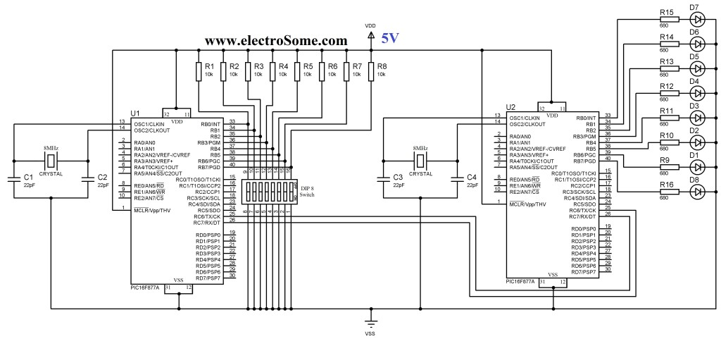 PIC to PIC Communication - UART Example