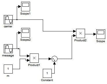 Generation using simulink am generation using simulink ccuart Image collections