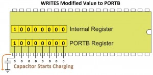 Writes Modified Value to PORTB