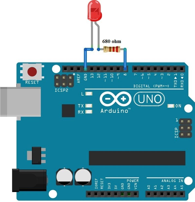 Arduino Uno connected to an LED