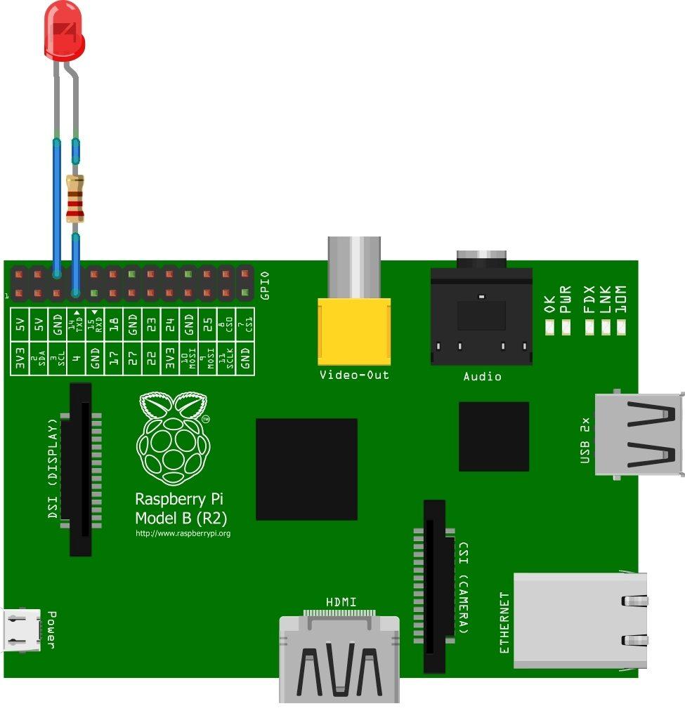 Led Blinking Using Raspberry Pi Python Program Wiringpi Pwm Connecting To