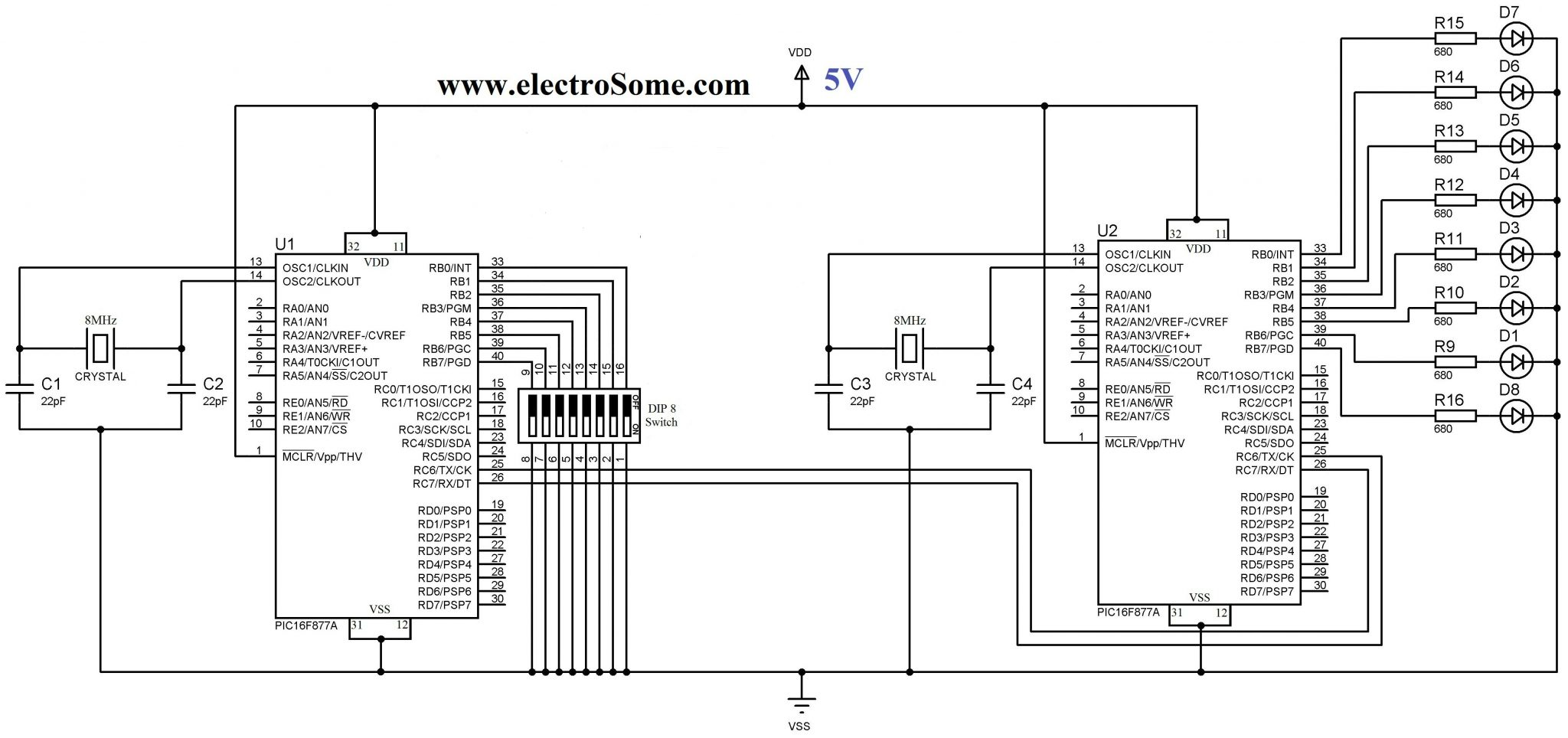 Using Uart Of Pic Microcontroller With Mplab Xc8 Visit Page Simple Infrared Tx Rx Circuit Diagram