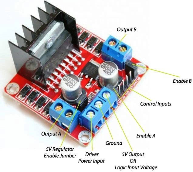 L298N Motor Driver Connections Explained