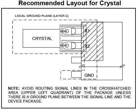 Recomended PCB Layout for DS1307 Crystal