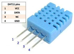 DHT11 Temperature and Humidity Sensor Module - PIN Diagram