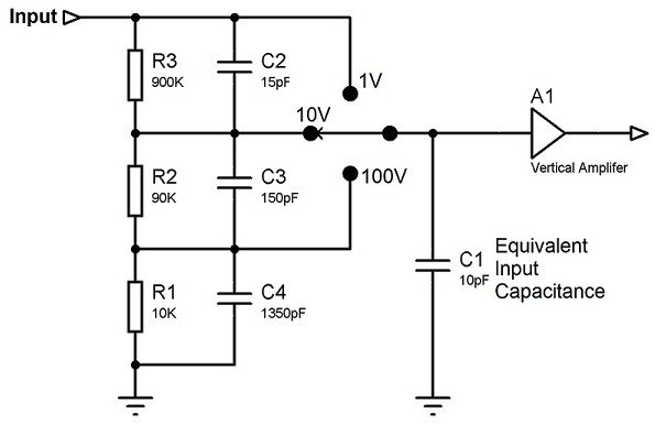 Simple Compensated Attenuator