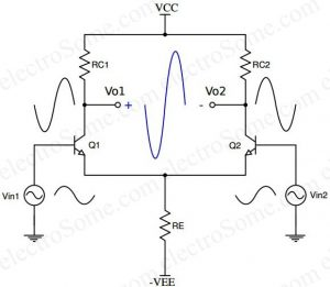Differential Amplifier using Transistor - Dual Input Balanced Output
